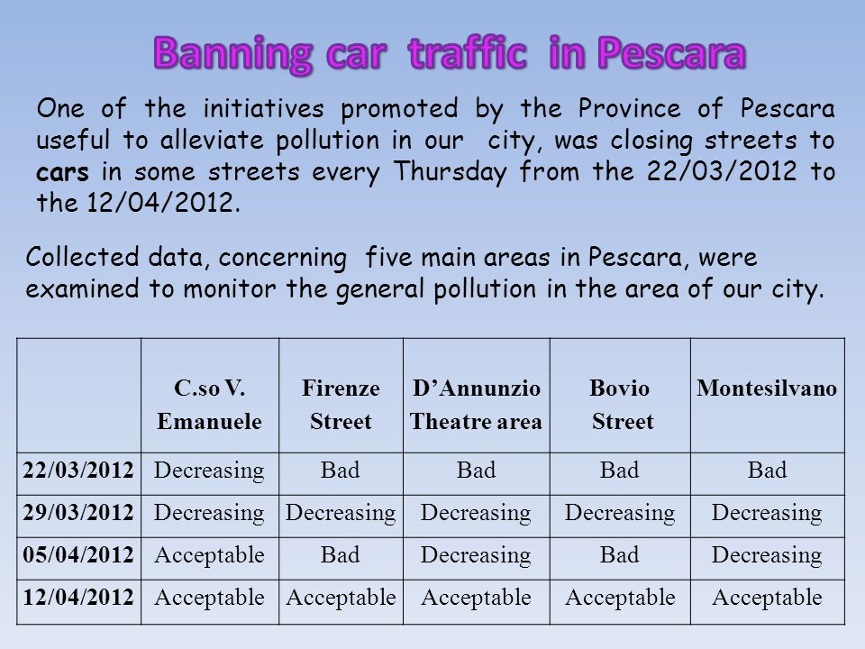 One of the initiatives promoted by the Province of Pescara useful to alleviate pollution in our city, was closing streets to cars in some streets every Thursday from the 22/03/2012 to the 12/04/2012.