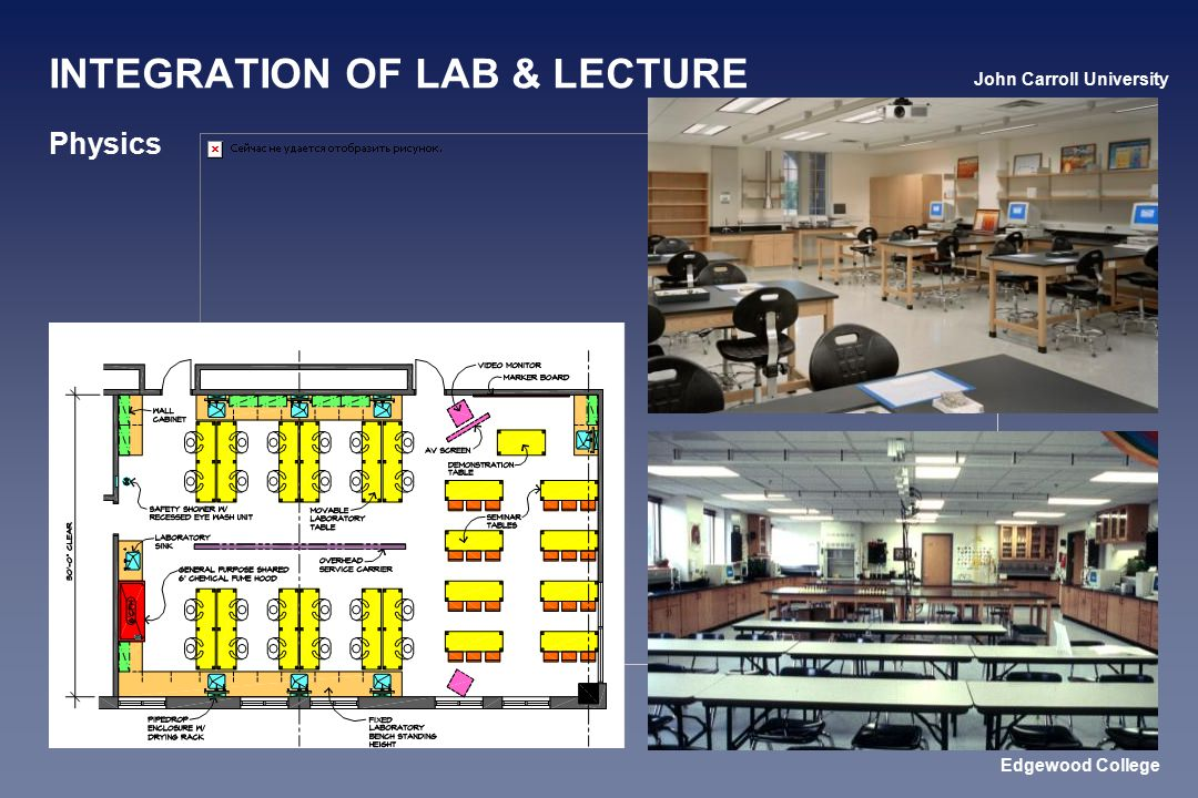 INTEGRATION OF LAB & LECTURE Physics Edgewood College John Carroll University