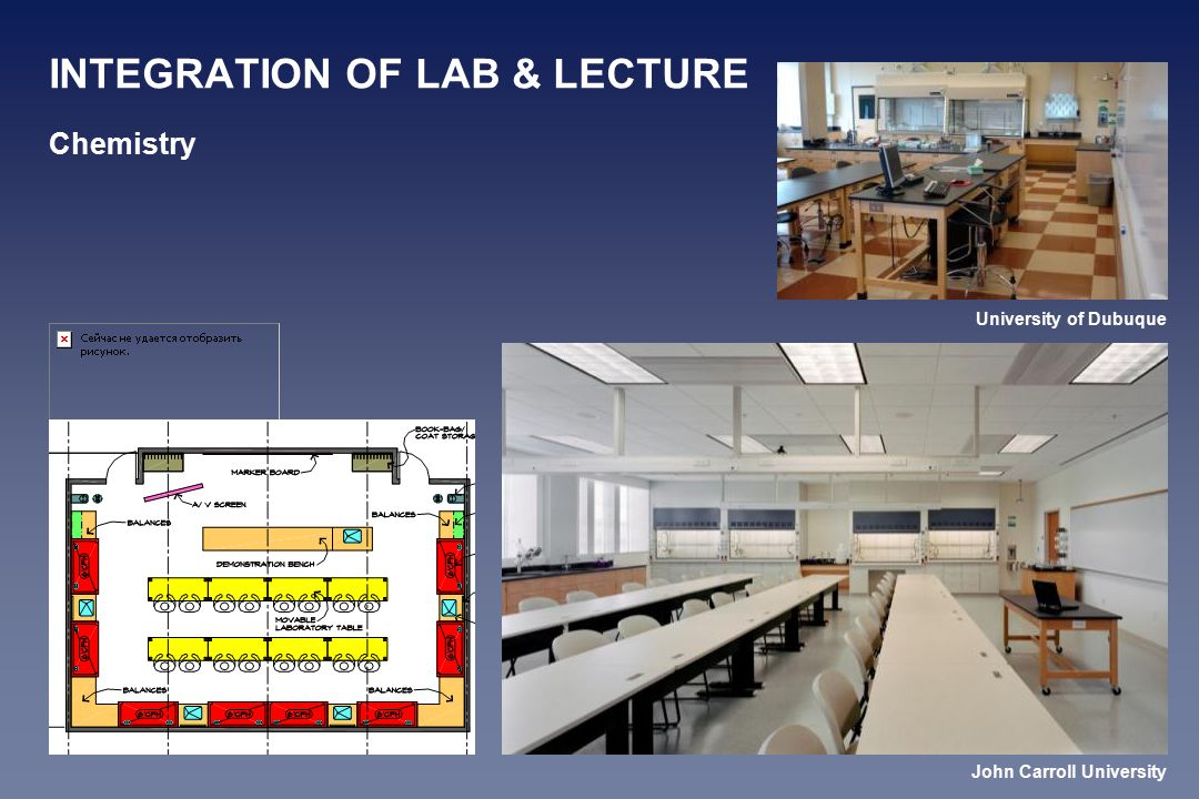 INTEGRATION OF LAB & LECTURE Chemistry University of Dubuque John Carroll University