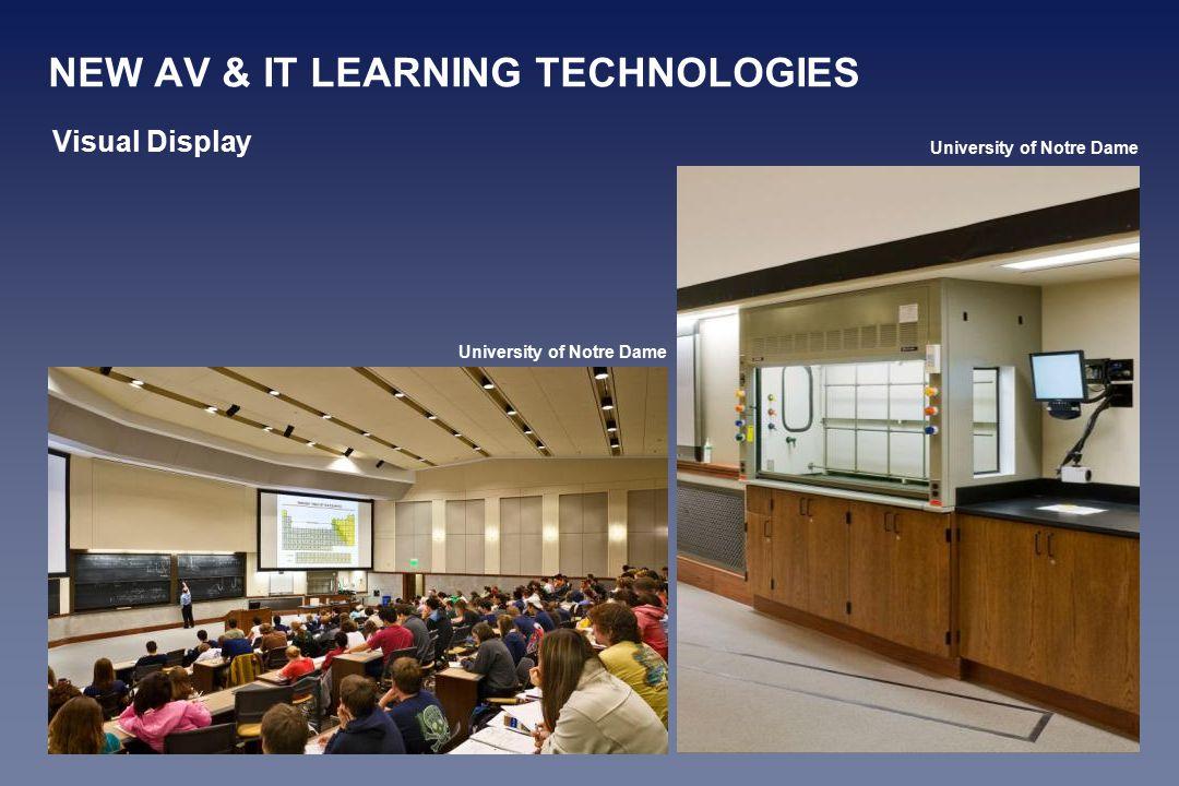 NEW AV & IT LEARNING TECHNOLOGIES Visual Display University of Notre Dame