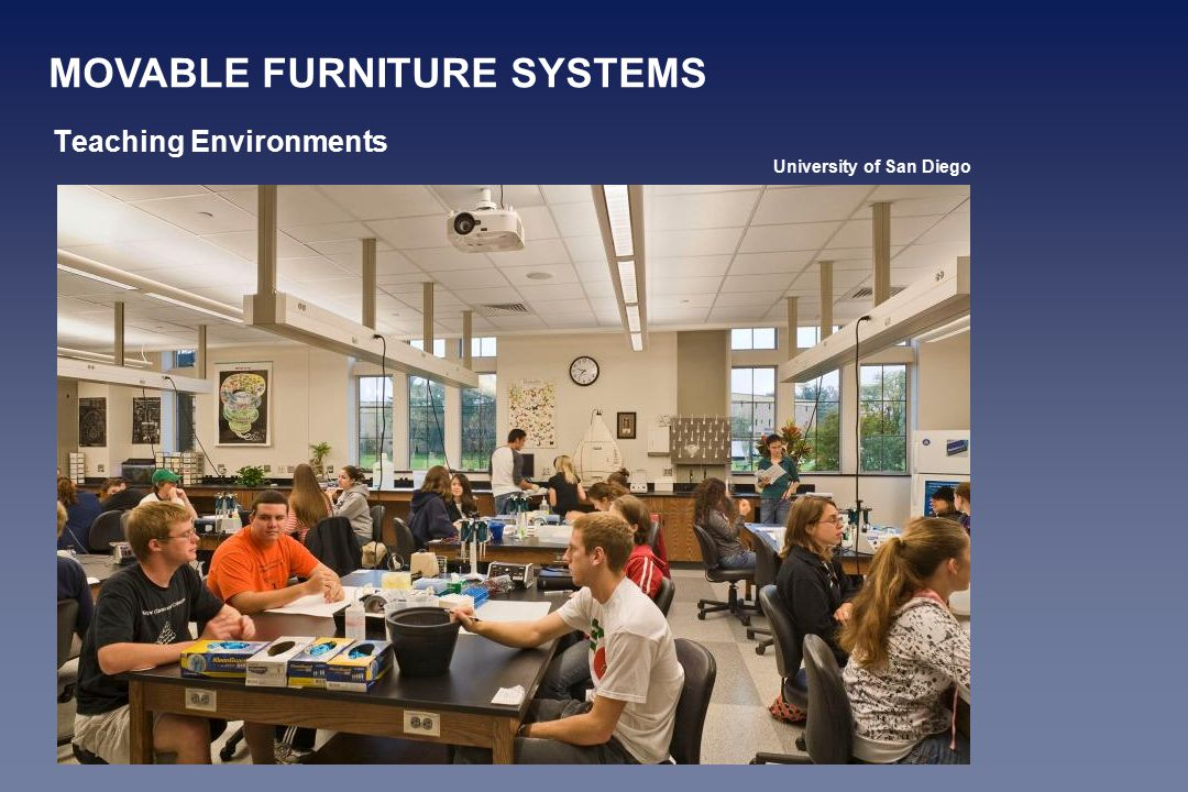 Teaching Environments MOVABLE FURNITURE SYSTEMS University of San Diego