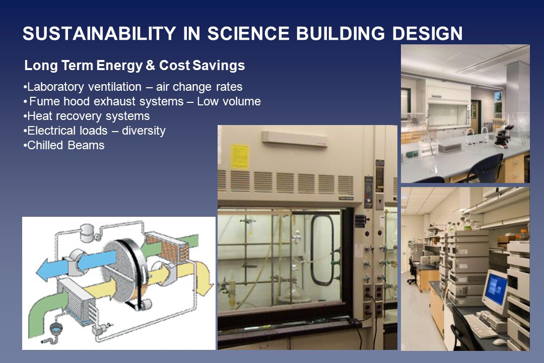 SUSTAINABILITY IN SCIENCE BUILDING DESIGN Long Term Energy & Cost Savings Laboratory ventilation – air change rates Fume hood exhaust systems – Low volume Heat recovery systems Electrical loads – diversity Chilled Beams
