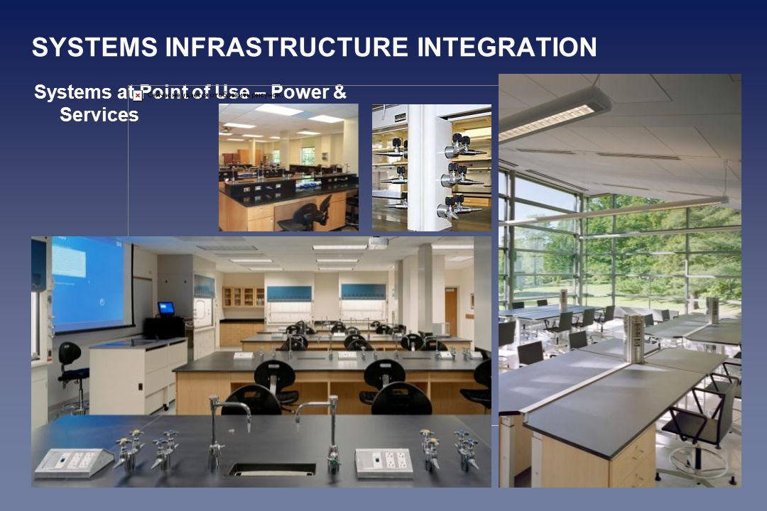 SYSTEMS INFRASTRUCTURE INTEGRATION Systems at Point of Use – Power & Services