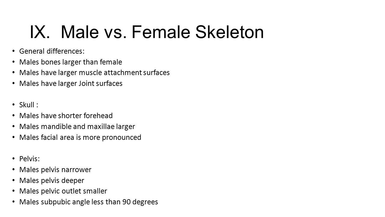 IX.Male vs.
