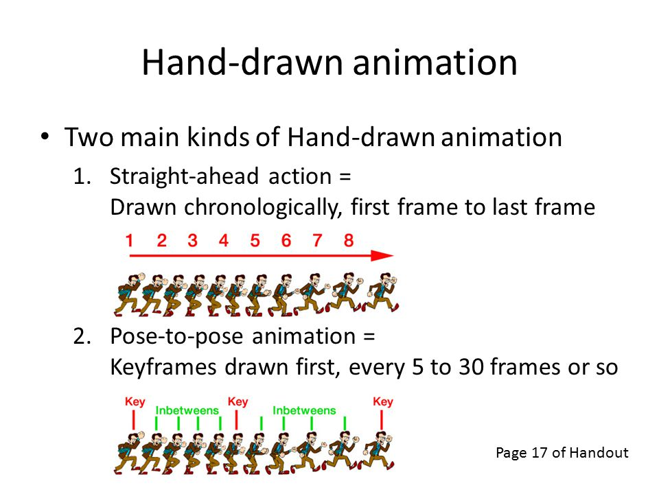 Hand-drawn animation Two main kinds of Hand-drawn animation 1.Straight-ahead action = Drawn chronologically, first frame to last frame 2.Pose-to-pose animation = Keyframes drawn first, every 5 to 30 frames or so Page 17 of Handout
