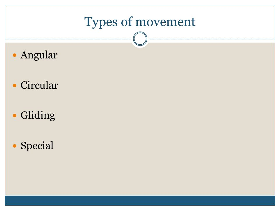 Types of movement Angular Circular Gliding Special