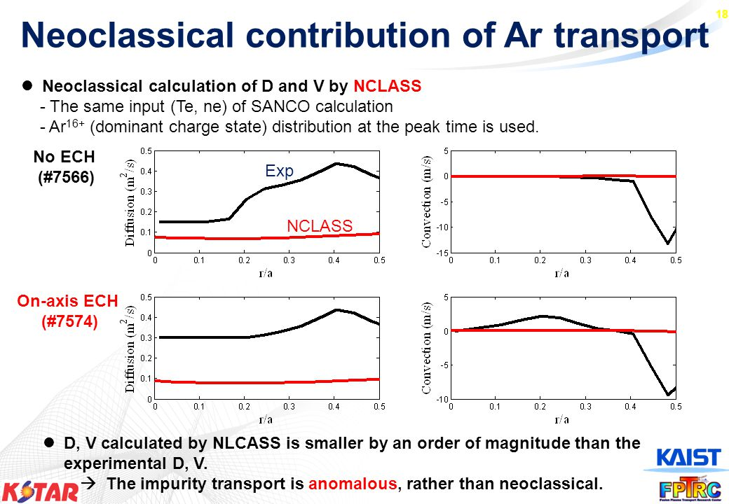 18 Neoclassical contribution of Ar transport No ECH (#7566) On-axis ECH (#7574) Neoclassical calculation of D and V by NCLASS - The same input (Te, ne) of SANCO calculation - Ar 16+ (dominant charge state) distribution at the peak time is used.