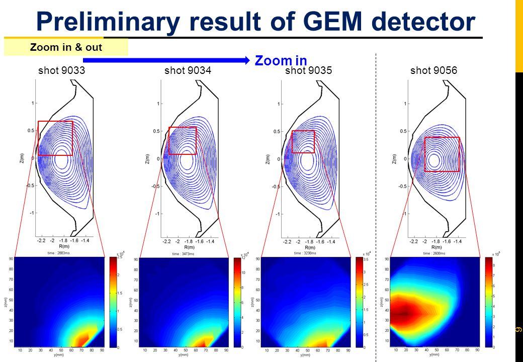 9 Preliminary result of GEM detector shot 9033 Zoom in shot 9034shot 9035shot 9056 Zoom in & out