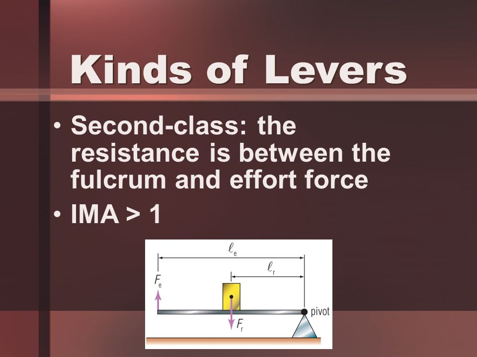 Second-class: the resistance is between the fulcrum and effort force IMA > 1 Kinds of Levers