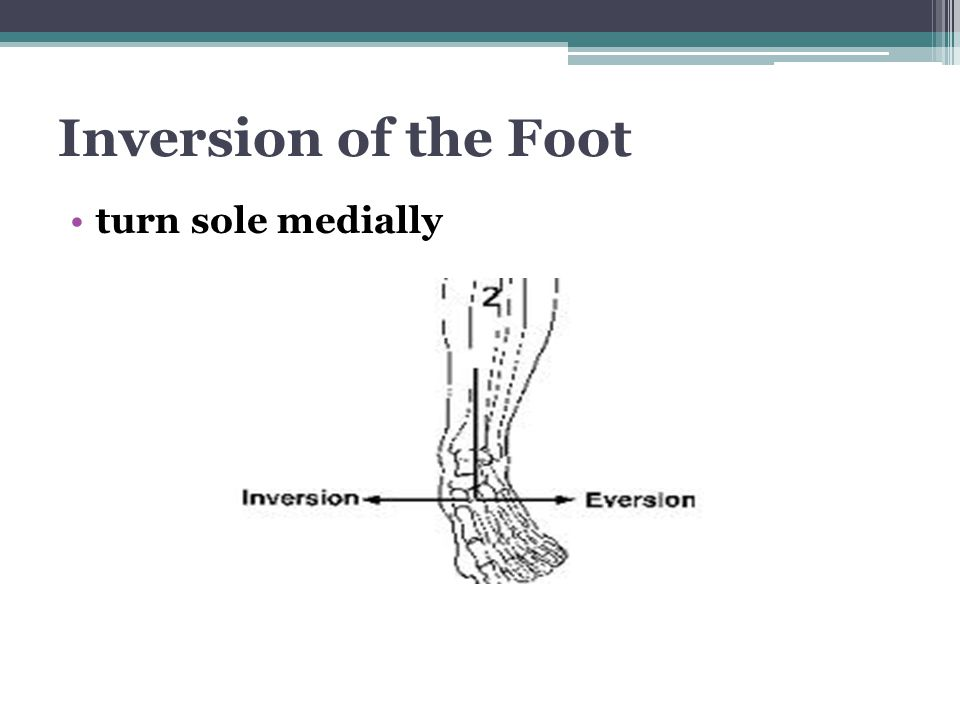 Inversion of the Foot turn sole medially