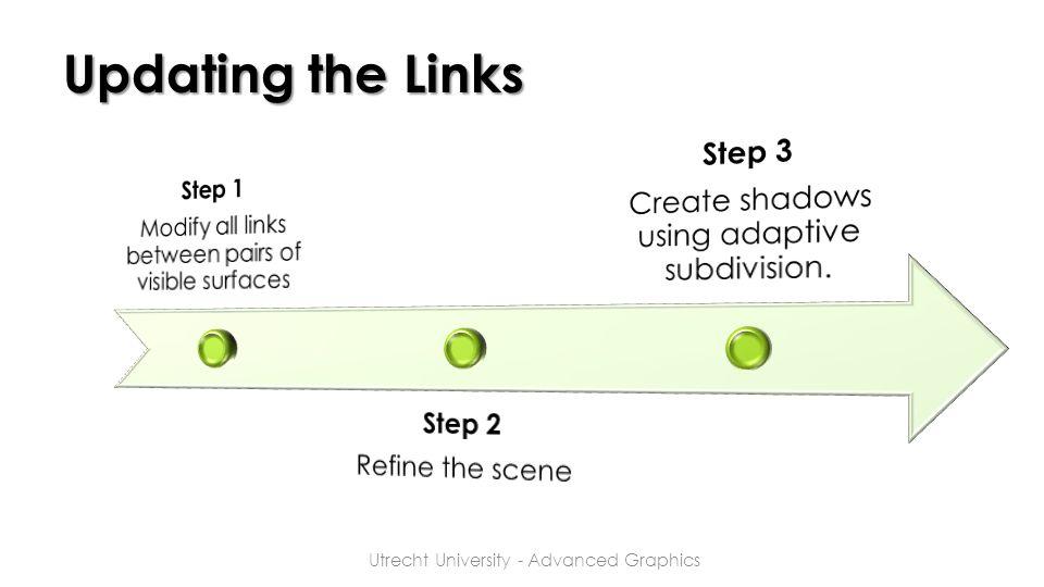 Updating the Links Utrecht University - Advanced Graphics