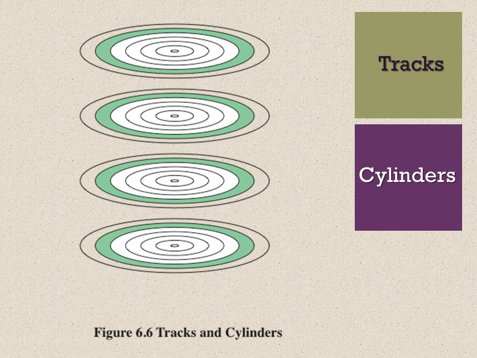 + Tracks Cylinders