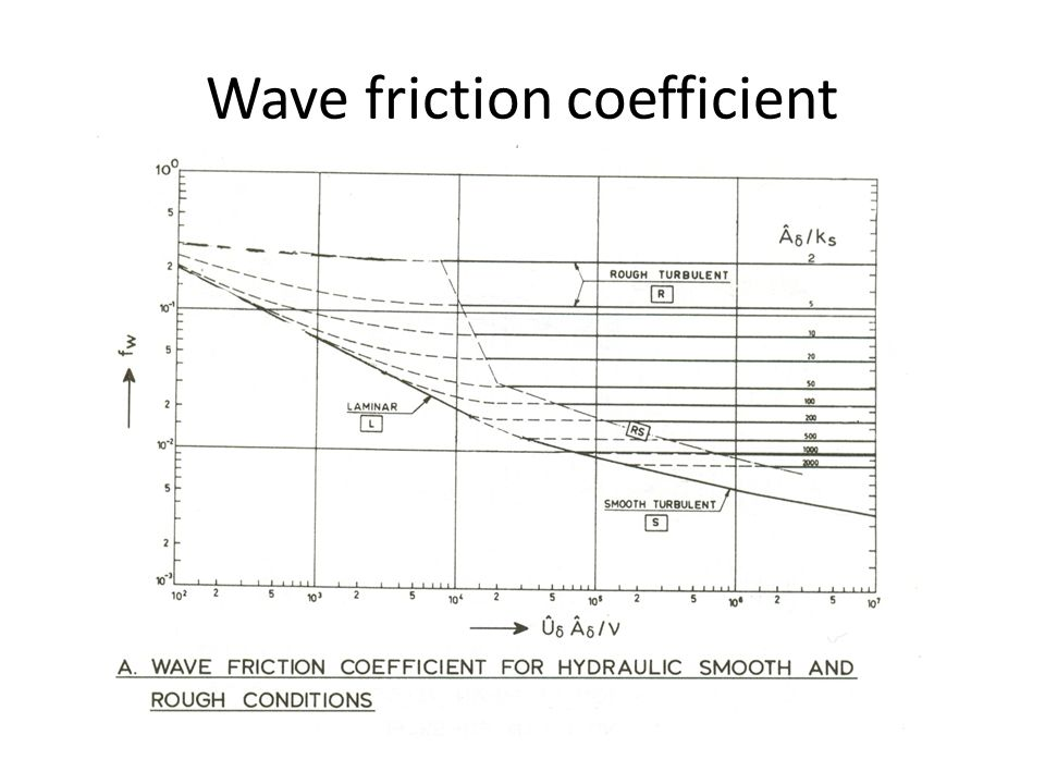 Wave-related Form Roughness Ripples are the dominant bed forms generated by oscillatory flows.