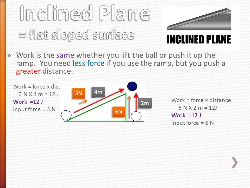 The ideal mechanical advantage of an inclined plane is the distance along the inclined plane divided by its change in height.