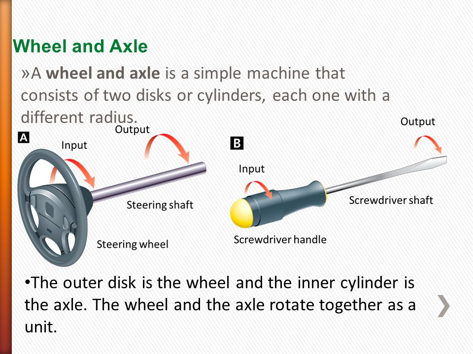 Wheel and Axle » A wheel and axle is a simple machine that consists of two disks or cylinders, each one with a different radius.