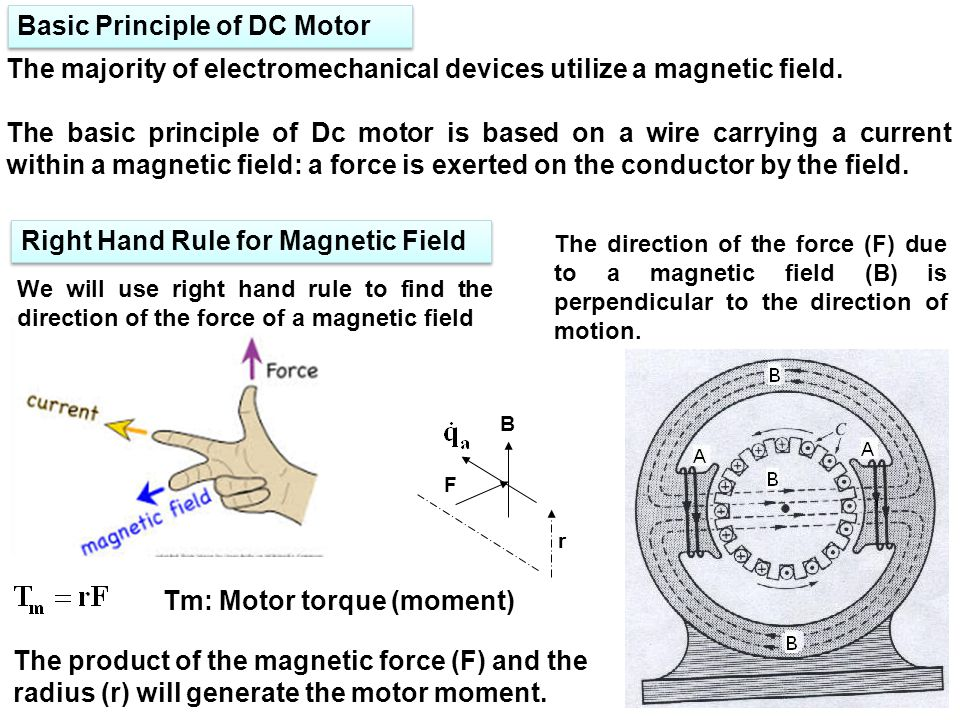 The direction of the force (F) due to a magnetic field (B) is perpendicular to the direction of motion. Right Hand Rule for Magnetic Field B F r The m