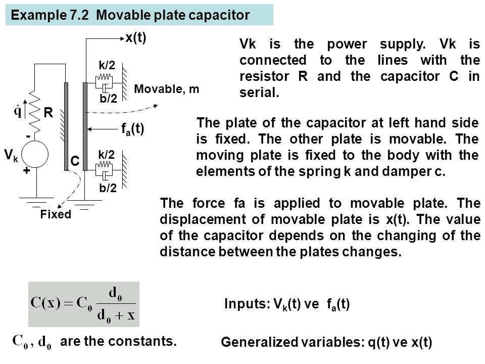 b/2 k/2 b/2 f a (t) x(t) Example 7.2 Movable plate capacitor Inputs: V k (t) ve f a (t) Generalized variables: q(t) ve x(t) R C Fixed Movable, m VkVk + - The force fa is applied to movable plate.