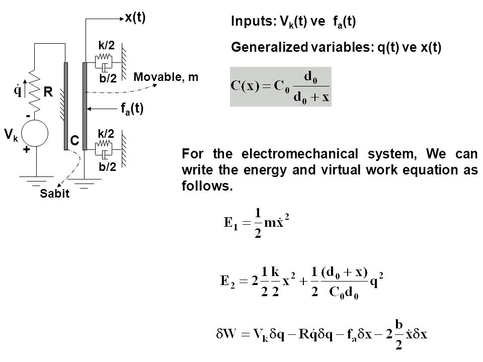 b/2 k/2 b/2 f a (t) x(t) Inputs: V k (t) ve f a (t) Generalized variables: q(t) ve x(t) R C Sabit Movable, m VkVk + - For the electromechanical system, We can write the energy and virtual work equation as follows.