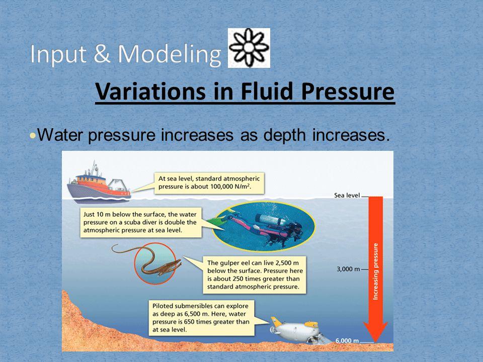 Variations in Fluid Pressure Water pressure increases as depth increases.