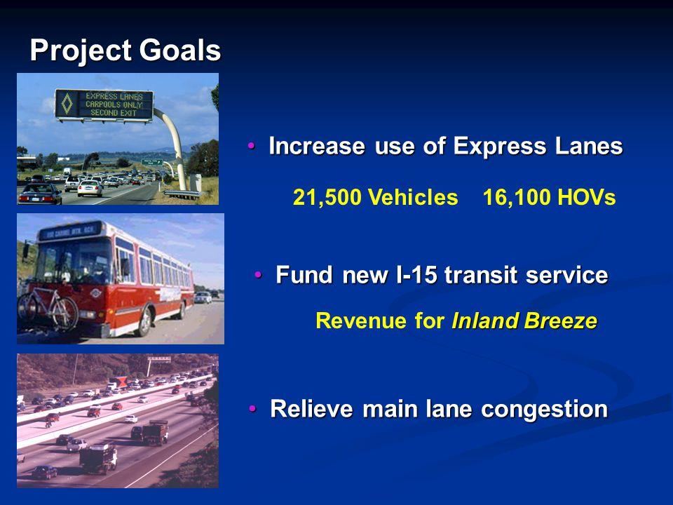 Increase use of Express Lanes Increase use of Express Lanes Relieve main lane congestion Relieve main lane congestion Fund new I-15 transit service Fu