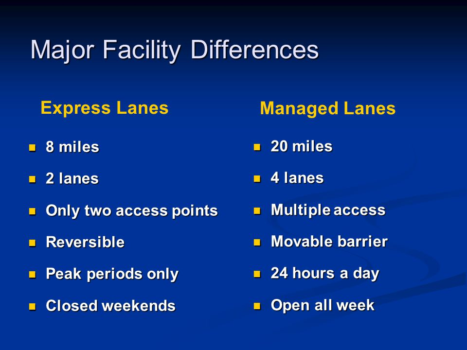 Major Facility Differences 20 miles 20 miles 4 lanes 4 lanes Multiple access Multiple access Movable barrier Movable barrier 24 hours a day 24 hours a