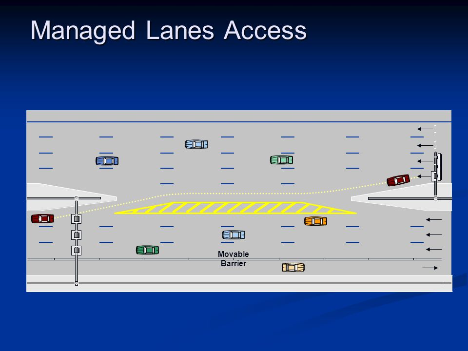 Managed Lanes Access Movable Barrier