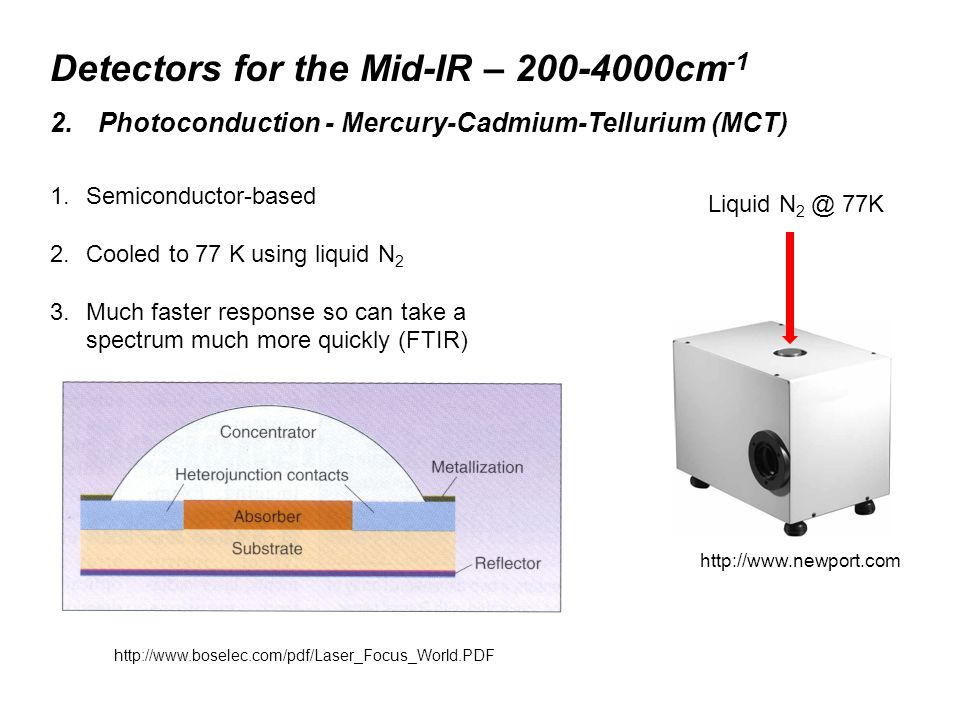 Detectors for the Mid-IR – 200-4000cm -1 2.Photoconduction - Mercury-Cadmium-Tellurium (MCT) http://www.newport.com Liquid N 2 @ 77K 1.Semiconductor-based 2.Cooled to 77 K using liquid N 2 3.Much faster response so can take a spectrum much more quickly (FTIR) http://www.boselec.com/pdf/Laser_Focus_World.PDF