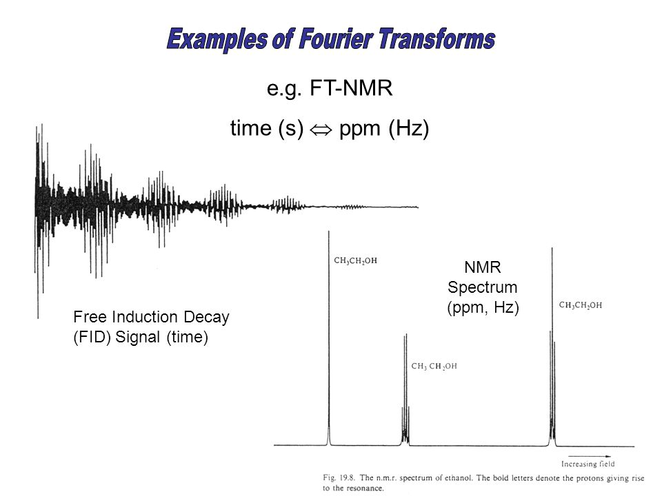 e.g. FT-NMR time (s)  ppm (Hz) Free Induction Decay (FID) Signal (time) NMR Spectrum (ppm, Hz)