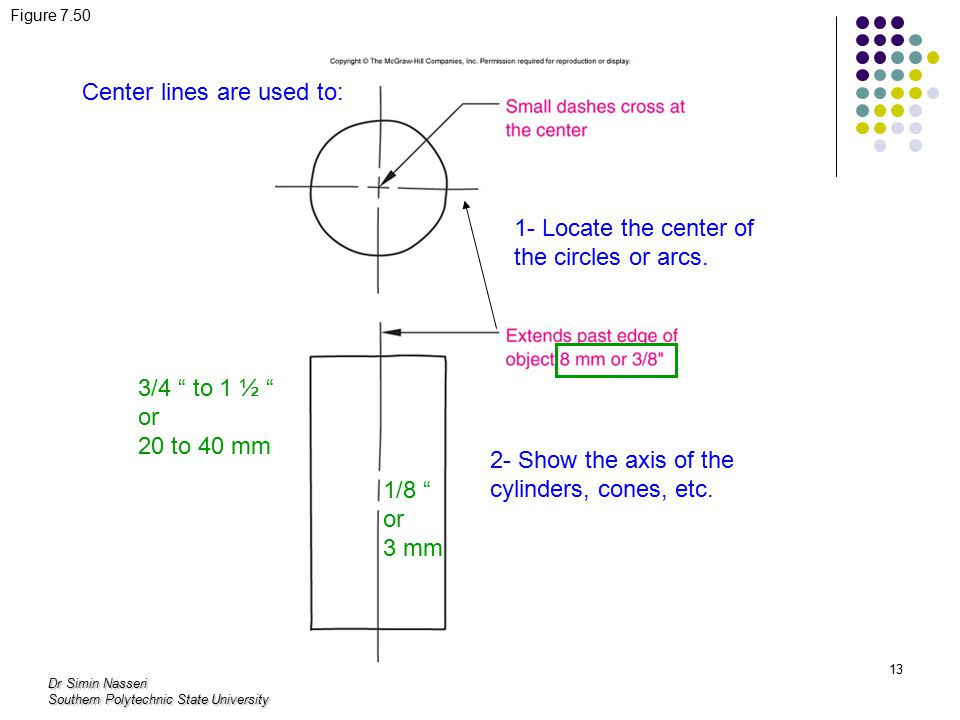 Dr Simin Nasseri Southern Polytechnic State University 13 Figure 7.50 1/8 or 3 mm 1- Locate the center of the circles or arcs.