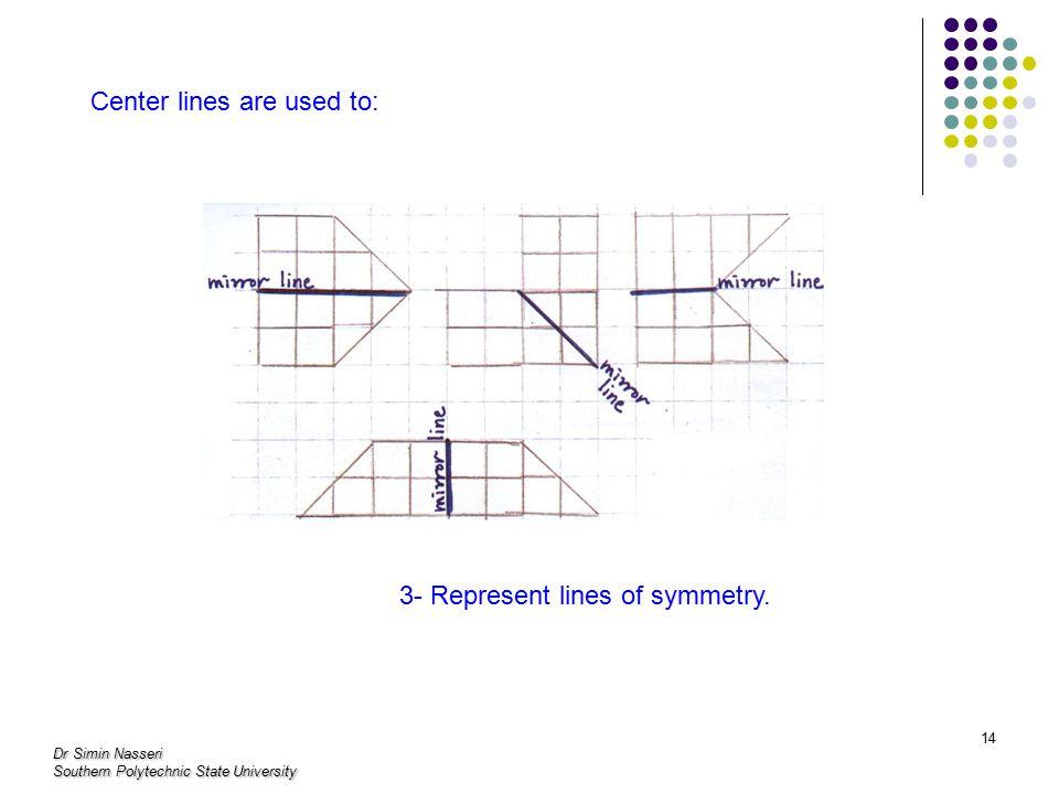 Dr Simin Nasseri Southern Polytechnic State University 14 3- Represent lines of symmetry.