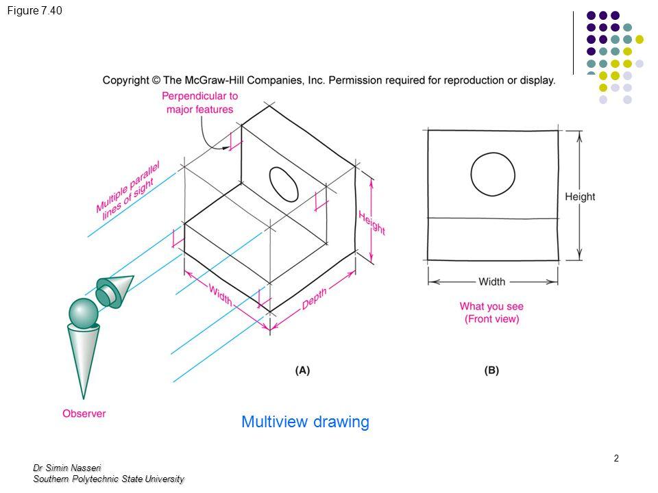 Dr Simin Nasseri Southern Polytechnic State University 2 Figure 7.40 Multiview drawing
