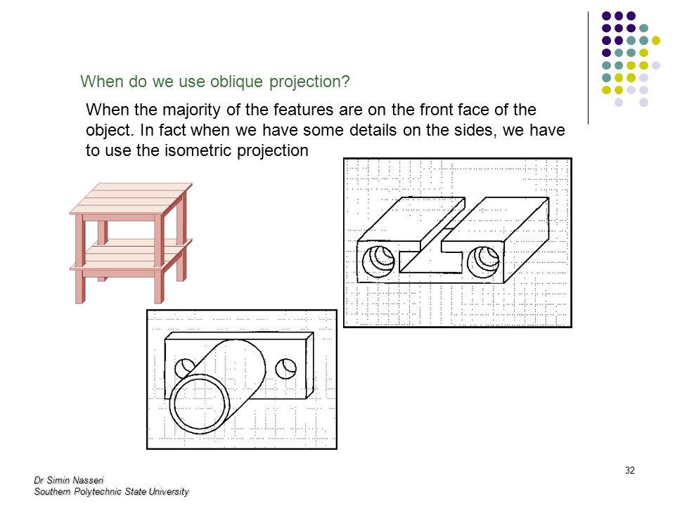 Dr Simin Nasseri Southern Polytechnic State University 32 When do we use oblique projection.