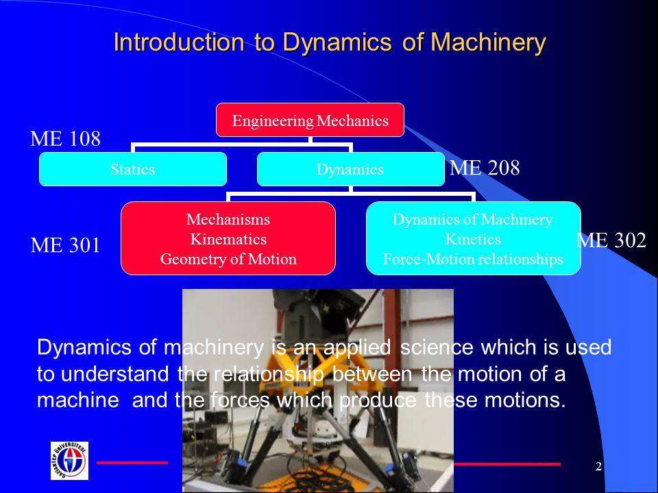 1 ME 302 DYNAMICS OF MACHINERY INTRODUCTION Dr. Sadettin KAPUCU © 2007 Sadettin Kapucu