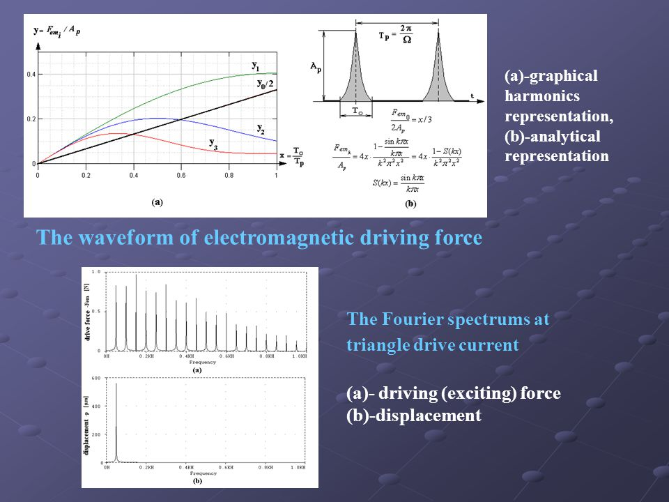 The waveform of electromagnetic driving force (a)-graphical harmonics representation, (b)-analytical representation The Fourier spectrums at triangle drive current (a)- driving (exciting) force (b)-displacement