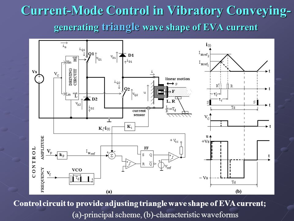 Current-Mode Control in Vibratory Conveying- generating triangle wave shape of EVA current Control circuit to provide adjusting triangle wave shape of EVA current; (a)-principal scheme, (b)-characteristic waveforms
