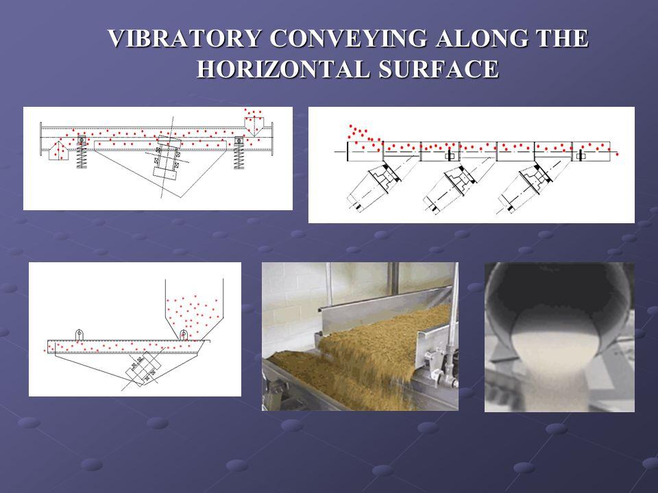 VIBRATORY CONVEYING ALONG THE HORIZONTAL SURFACE