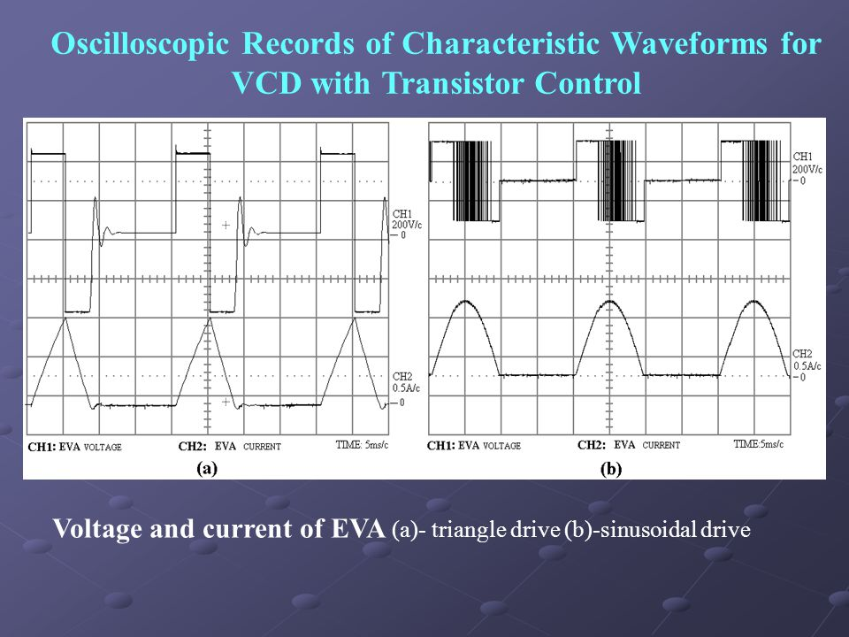 Oscilloscopic Records of Characteristic Waveforms for VCD with Transistor Control Voltage and current of EVA (a)- triangle drive (b)-sinusoidal drive