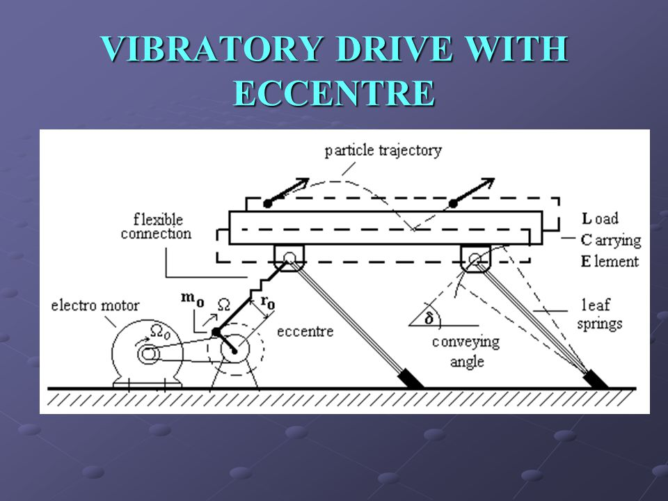 VIBRATORY DRIVE WITH ECCENTRE