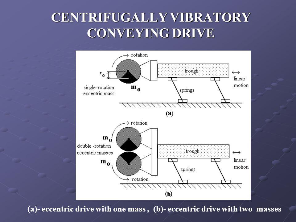 CENTRIFUGALLY VIBRATORY CONVEYING DRIVE (a)- eccentric drive with one mass, (b)- eccentric drive with two masses