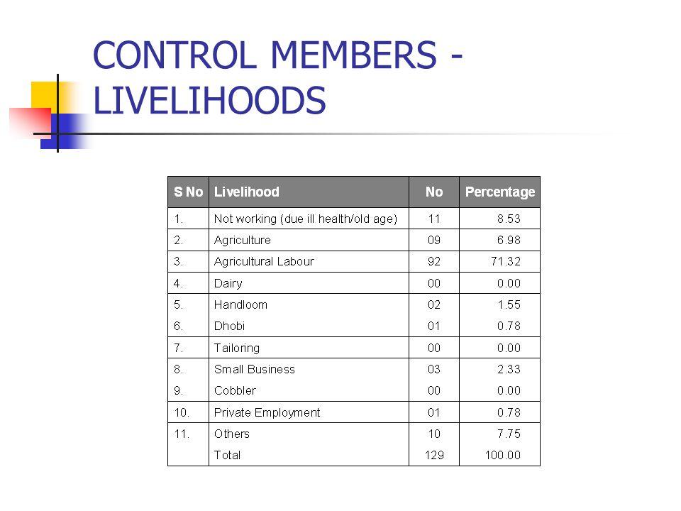 CONTROL MEMBERS - LIVELIHOODS