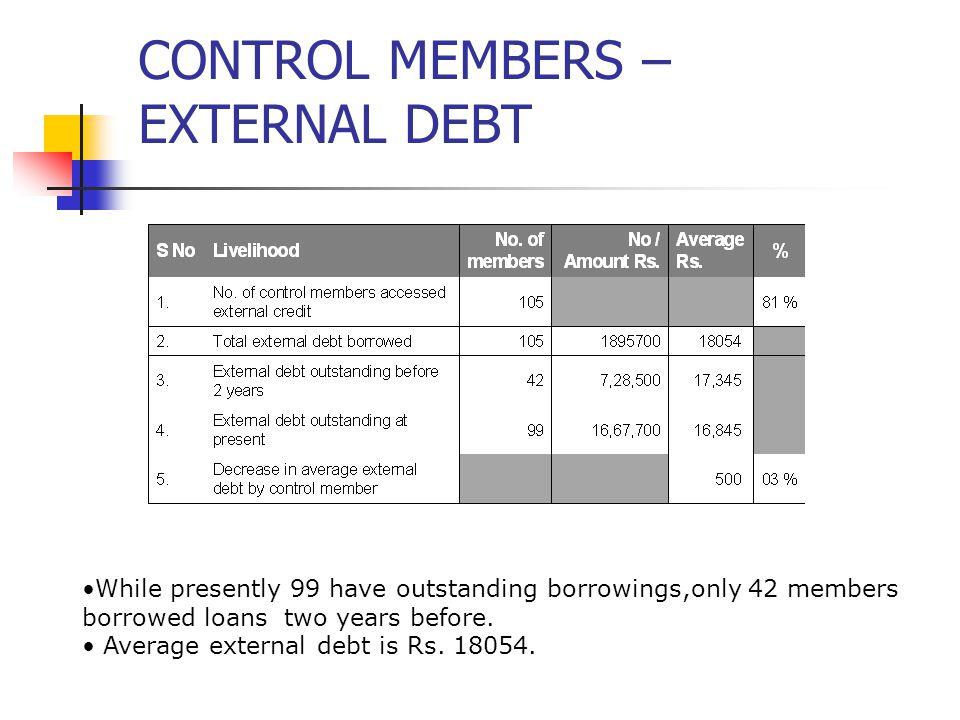 CONTROL MEMBERS – EXTERNAL DEBT While presently 99 have outstanding borrowings,only 42 members borrowed loans two years before.