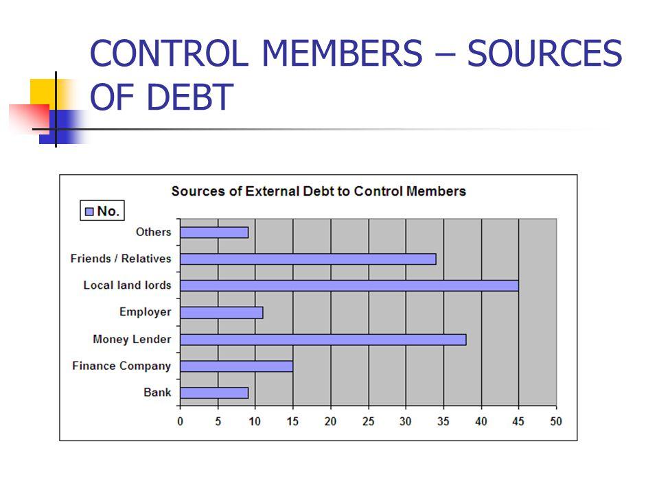 CONTROL MEMBERS – SOURCES OF DEBT