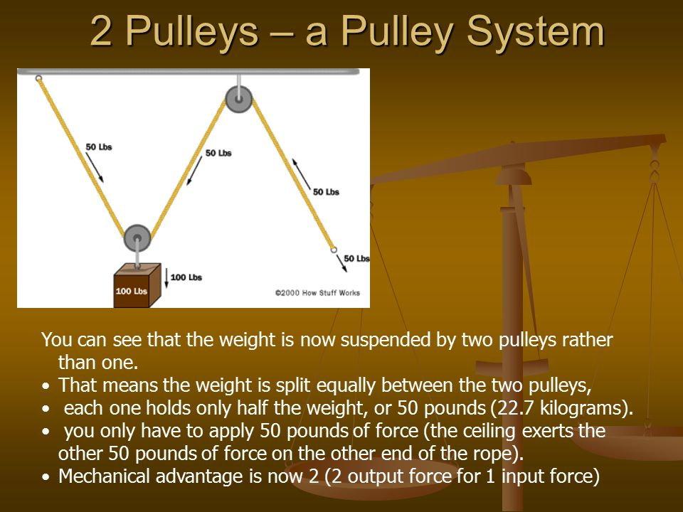 2 Pulleys – a Pulley System You can see that the weight is now suspended by two pulleys rather than one.