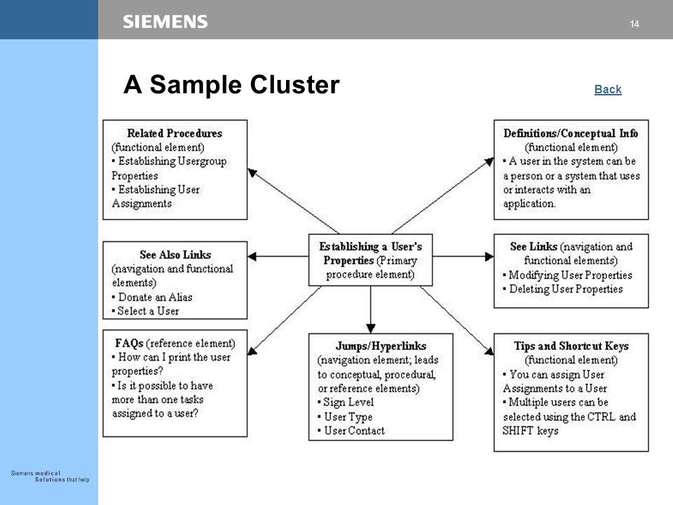 13 Cluster Representation (1) Back Back