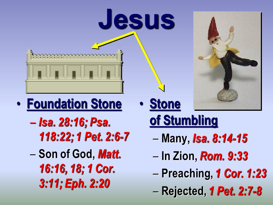 Jesus Foundation Stone Foundation Stone – Isa. 28:16; Psa.