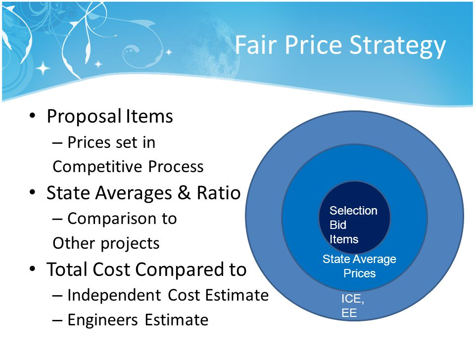 Fair Price Strategy Proposal Items – Prices set in Competitive Process State Averages & Ratio – Comparison to Other projects Total Cost Compared to –