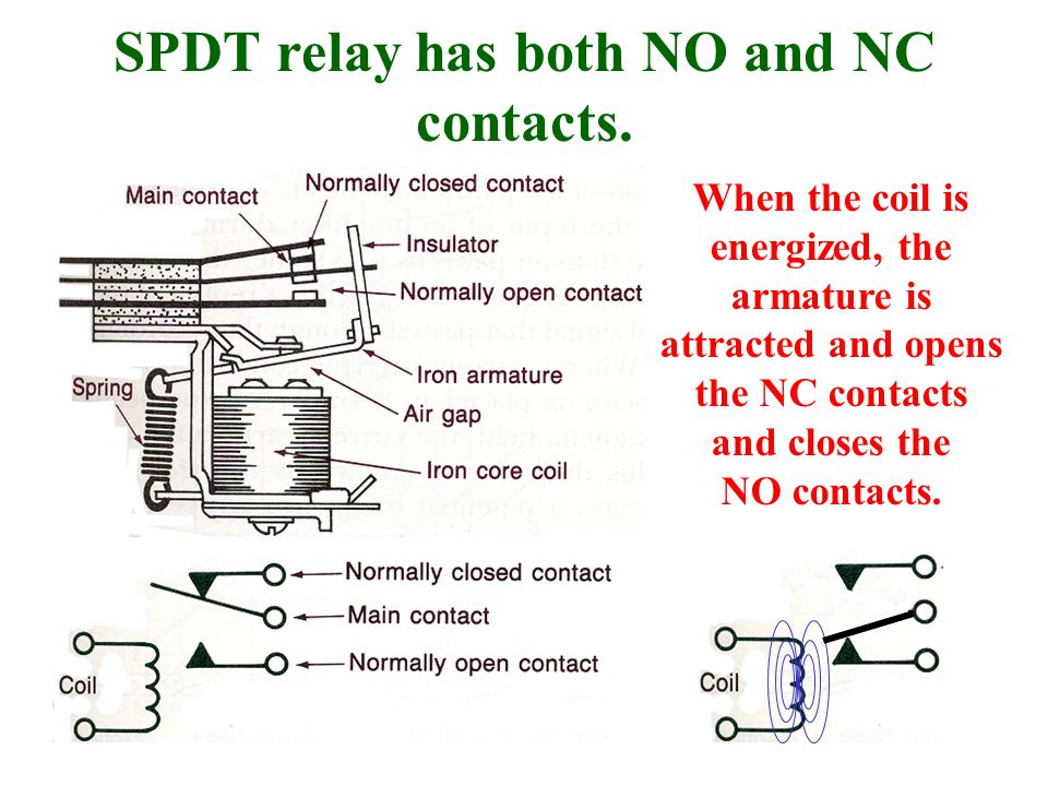 SPDT relay has both NO and NC contacts.