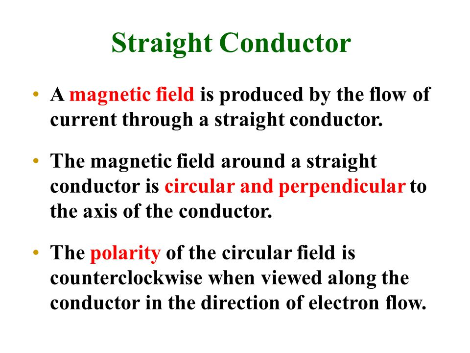 Field Directions Around Current-Carrying Conductors CCWCW