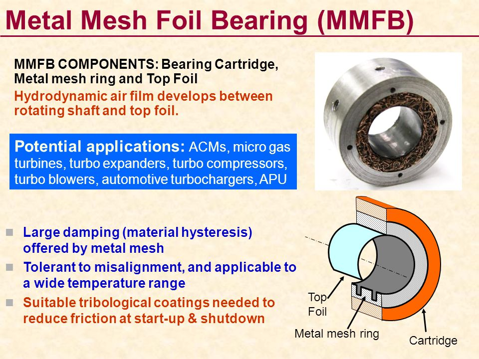 Metal Mesh Foil Bearing (MMFB) MMFB COMPONENTS: Bearing Cartridge, Metal mesh ring and Top Foil Hydrodynamic air film develops between rotating shaft