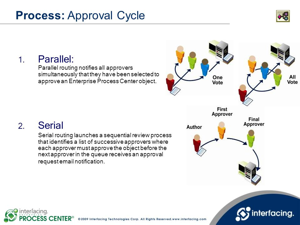 1. Parallel: 2. Serial Parallel routing notifies all approvers simultaneously that they have been selected to approve an Enterprise Process Center obj